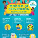 Política Nacional de Prevención